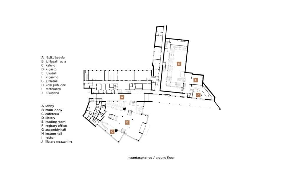 Jyväskylän yliopiston päärakennuksen peruskorjaus