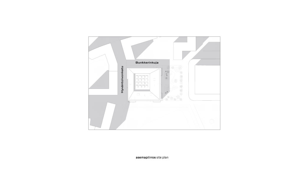 Asemapiirros / Site plan