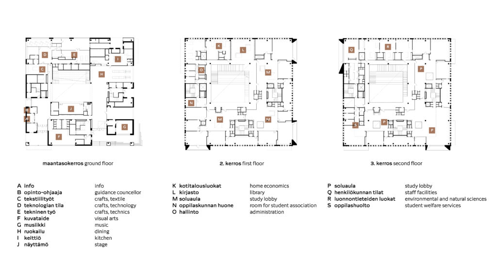 Pohjapiirrokset, 1-3 kerros / Plans, ground floor, 1st and 2nd floor